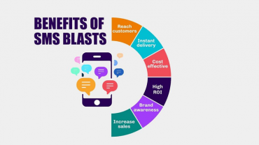 Benefits of SMS
